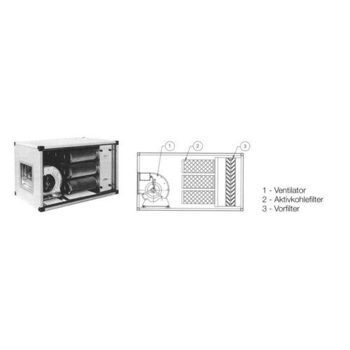 Abluftreinigungsanlage 670x1200x670 mm, 230 V, - GGG - Gastroworld-24
